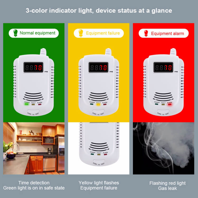 smart home natural gas detector with human voice alarm