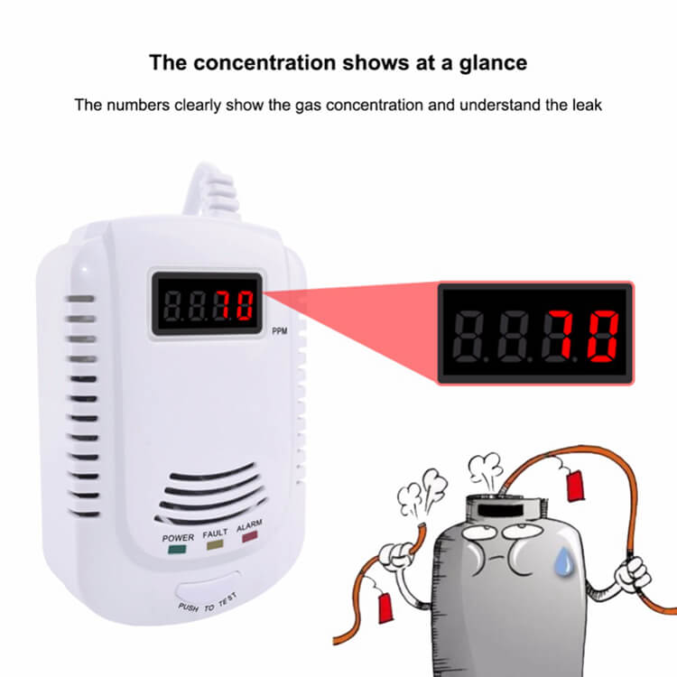 China home natural gas detector with clear woman voice alarm