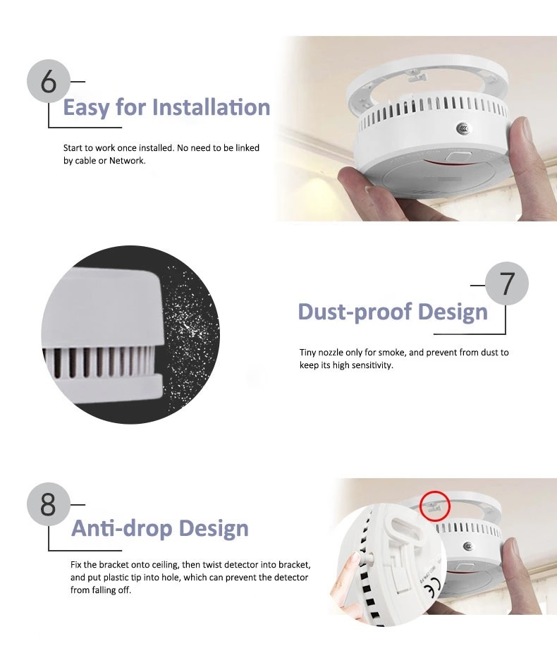 smoke and fire detectors and smart fire detector for fire safety