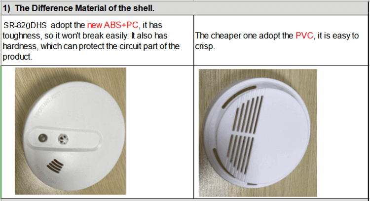 home smoke detectors with 9v battery