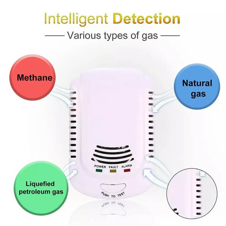 best natural gas leak detector lpg gas leakage detector with Loud 85dB alarm and LED warning light