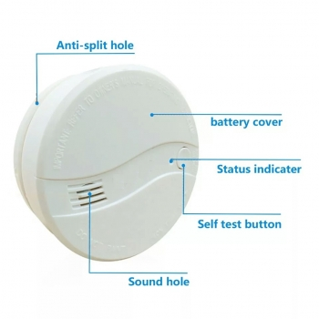 smoke detector cost for you