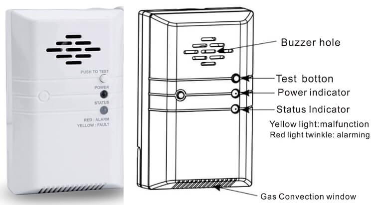 gas detector lpg gas alarm with gas leak sensor