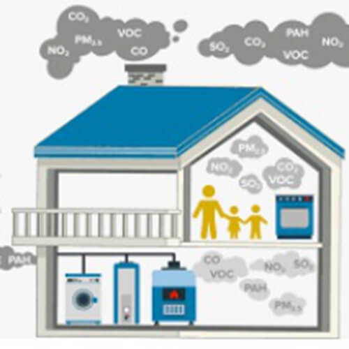it's important to make sure that both co and natural gas detectors are present!