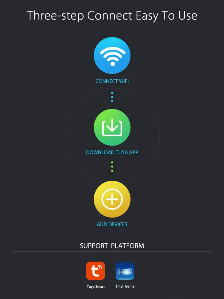 wifi motion detector